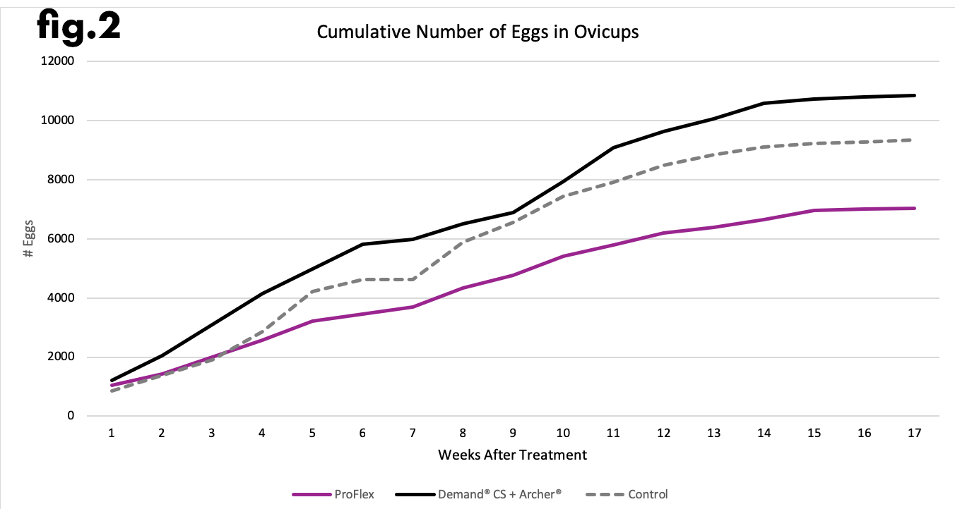 graph2_eggs